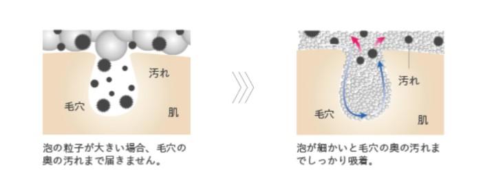 ユーグレナ B.C.A.D. 化粧品